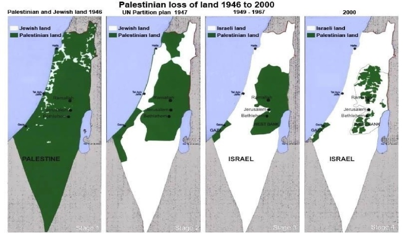 Anatomy of a Land grab. The panels to the right show the process of illegal expropriation that has taken place sice the occupation began in 1967.