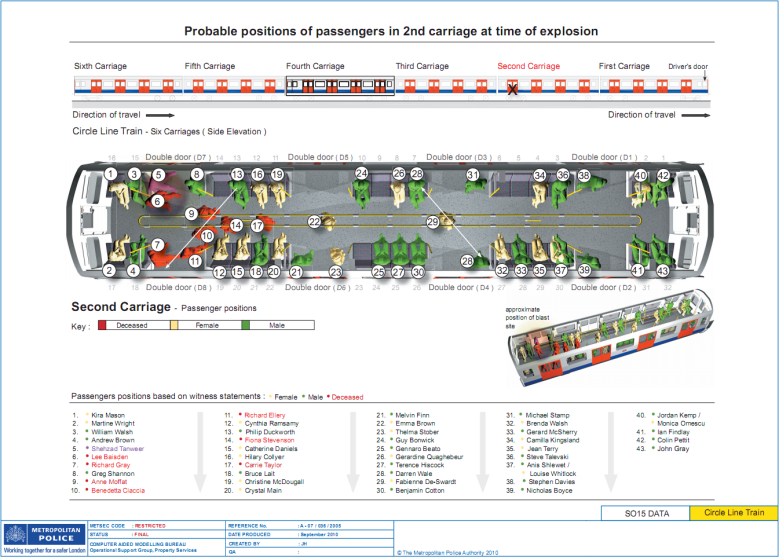An official diagram depicts the strange pattern of casualties on the train attacked near Aldgate station.