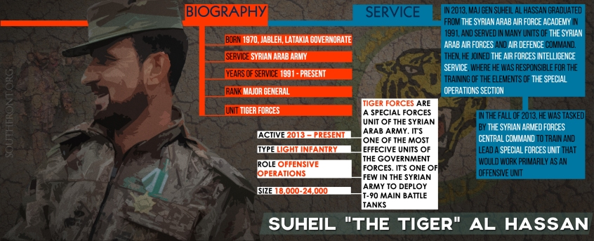 Excellent Southfront pocket biography of Suheil al Hassan and the Tiger Force he founded and commands.